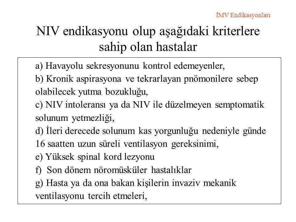 NIV endikasyonu olup aşağıdaki kriterlere sahip olan hastalar