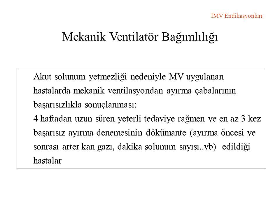 Mekanik Ventilatör Bağımlılığı