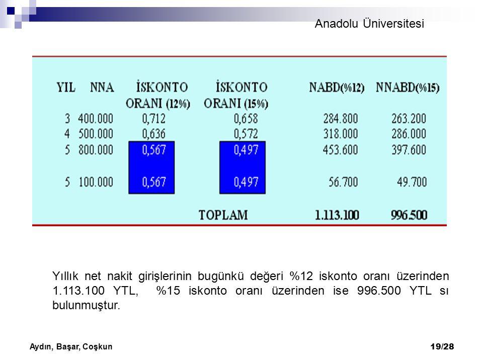 Yıllık net nakit girişlerinin bugünkü değeri %12 iskonto oranı üzerinden 1.113.100 YTL, %15 iskonto oranı üzerinden ise 996.500 YTL sı bulunmuştur.