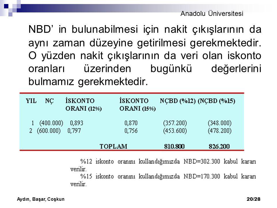 NBD' in bulunabilmesi için nakit çıkışlarının da aynı zaman düzeyine getirilmesi gerekmektedir. O yüzden nakit çıkışlarının da veri olan iskonto oranları üzerinden bugünkü değerlerini bulmamız gerekmektedir.