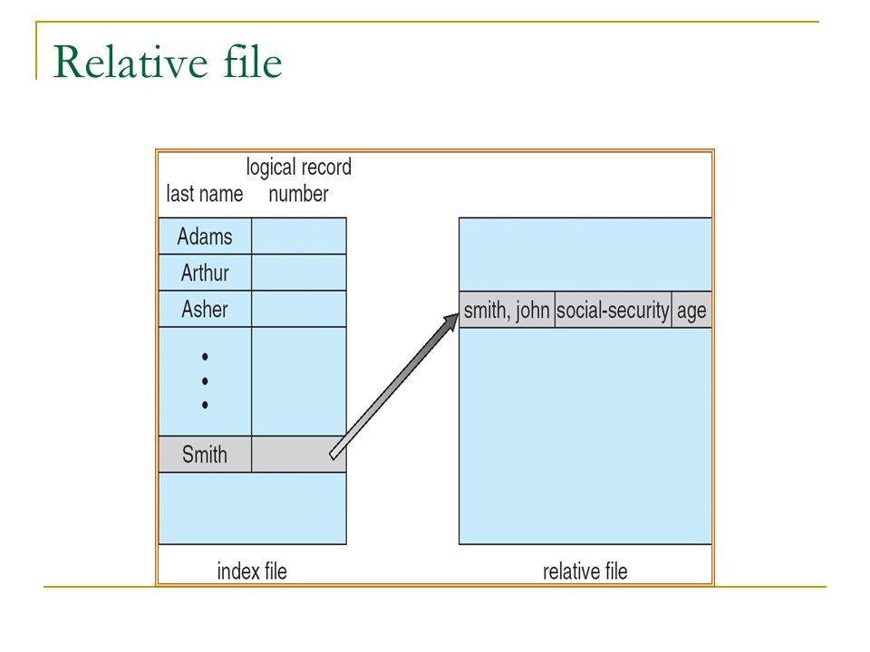 Relative file