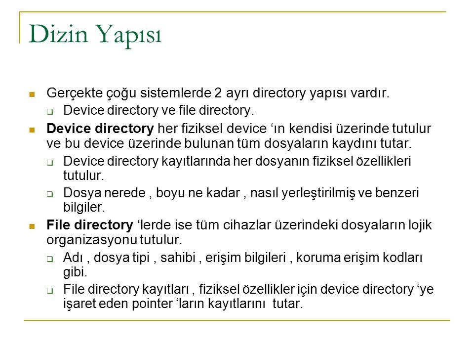 Dizin Yapısı Gerçekte çoğu sistemlerde 2 ayrı directory yapısı vardır.