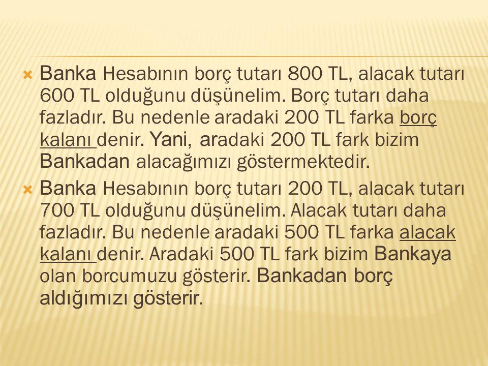 Banka Hesabının borç tutarı 800 TL, alacak tutarı 600 TL olduğunu düşünelim. Borç tutarı daha fazladır. Bu nedenle aradaki 200 TL farka borç kalanı denir. Yani, aradaki 200 TL fark bizim Bankadan alacağımızı göstermektedir.