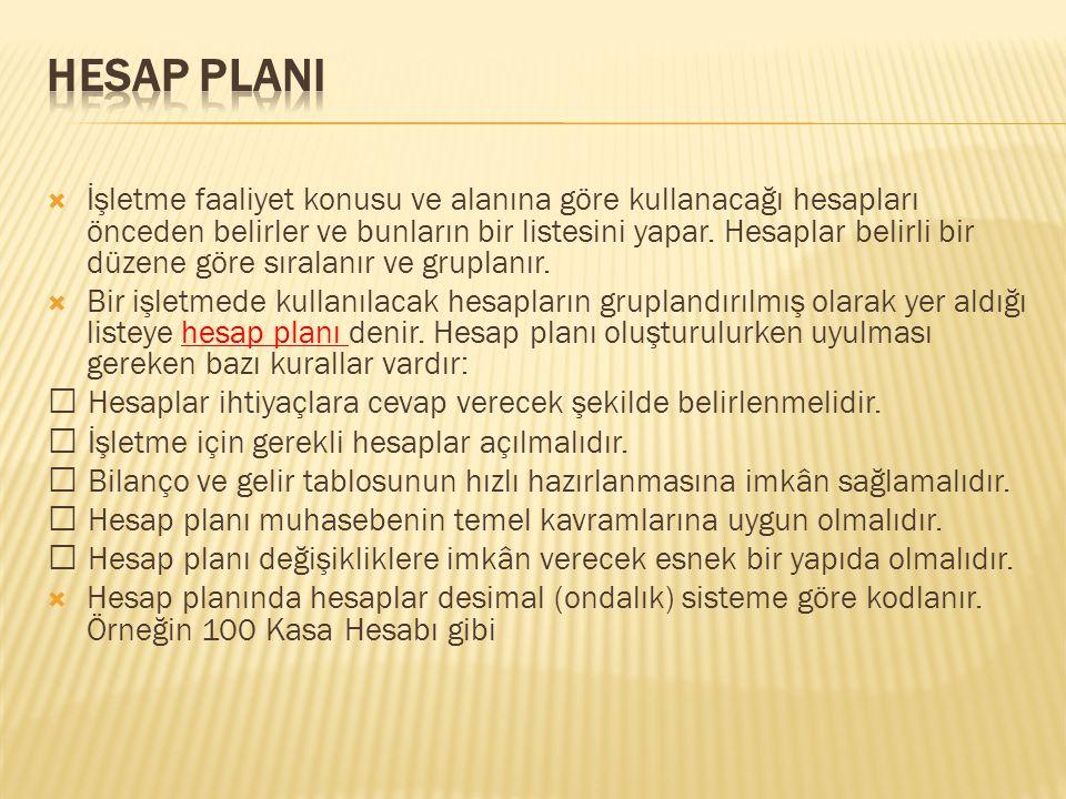Hesap PlanI