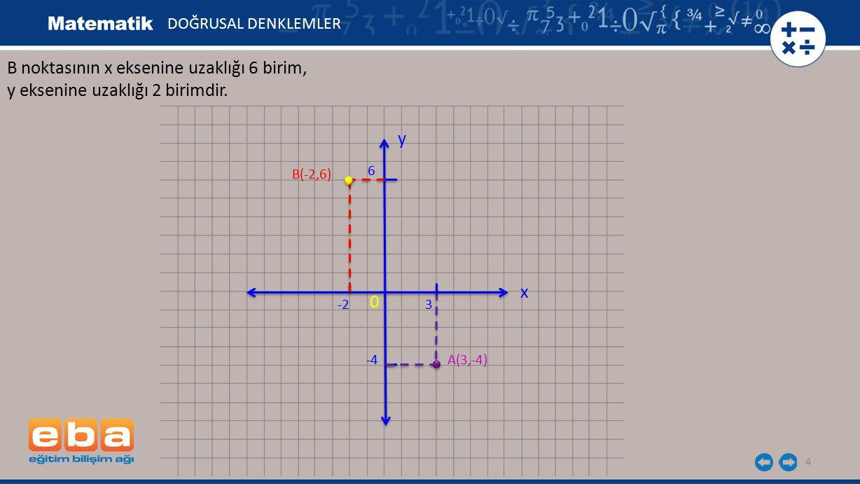B noktasının x eksenine uzaklığı 6 birim,
