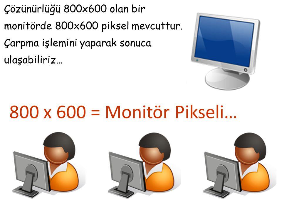 Çözünürlüğü 800x600 olan bir monitörde 800x600 piksel mevcuttur.