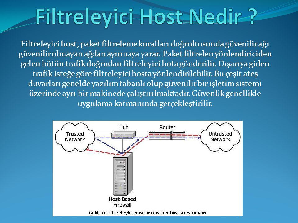 Filtreleyici Host Nedir