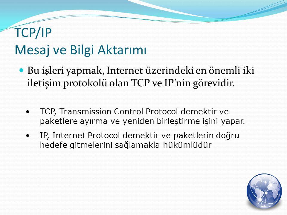 TCP/IP Mesaj ve Bilgi Aktarımı