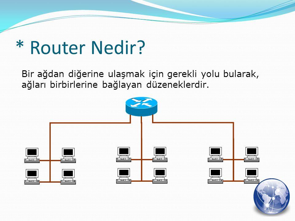 * Router Nedir.