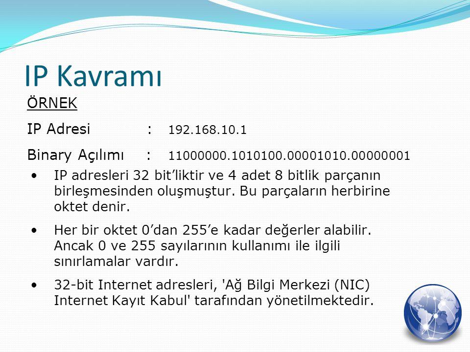 IP Kavramı ÖRNEK IP Adresi : 192.168.10.1