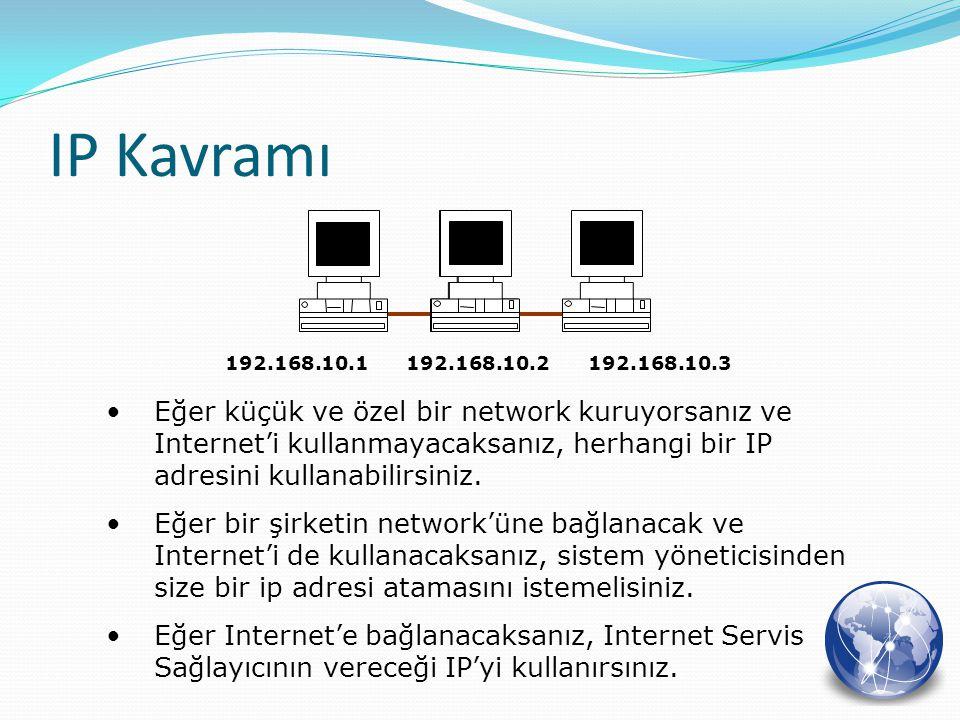 IP Kavramı 192.168.10.1. 192.168.10.2. 192.168.10.3.