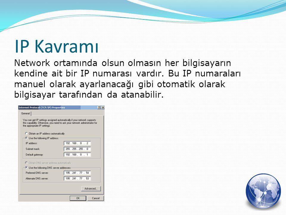IP Kavramı