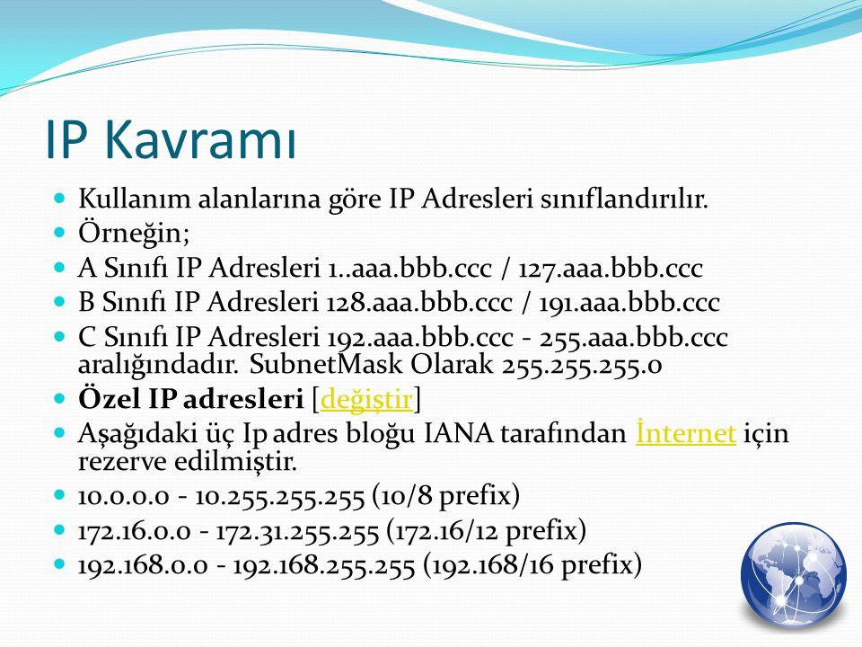 IP Kavramı Kullanım alanlarına göre IP Adresleri sınıflandırılır.