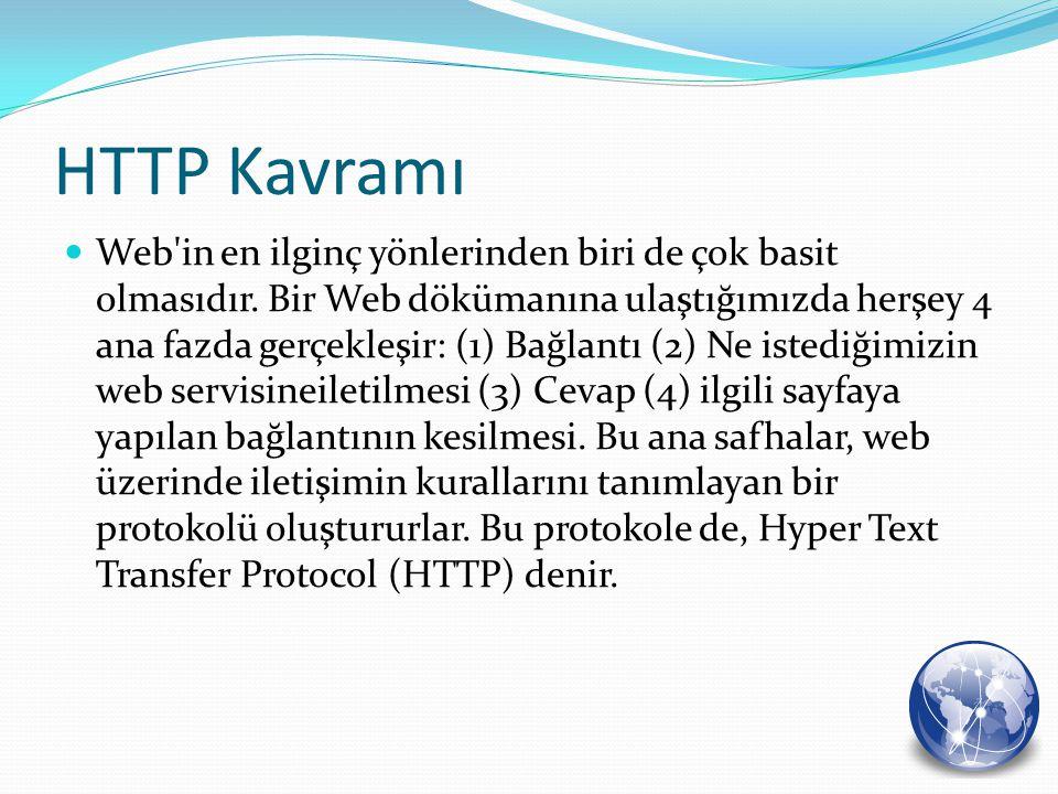HTTP Kavramı