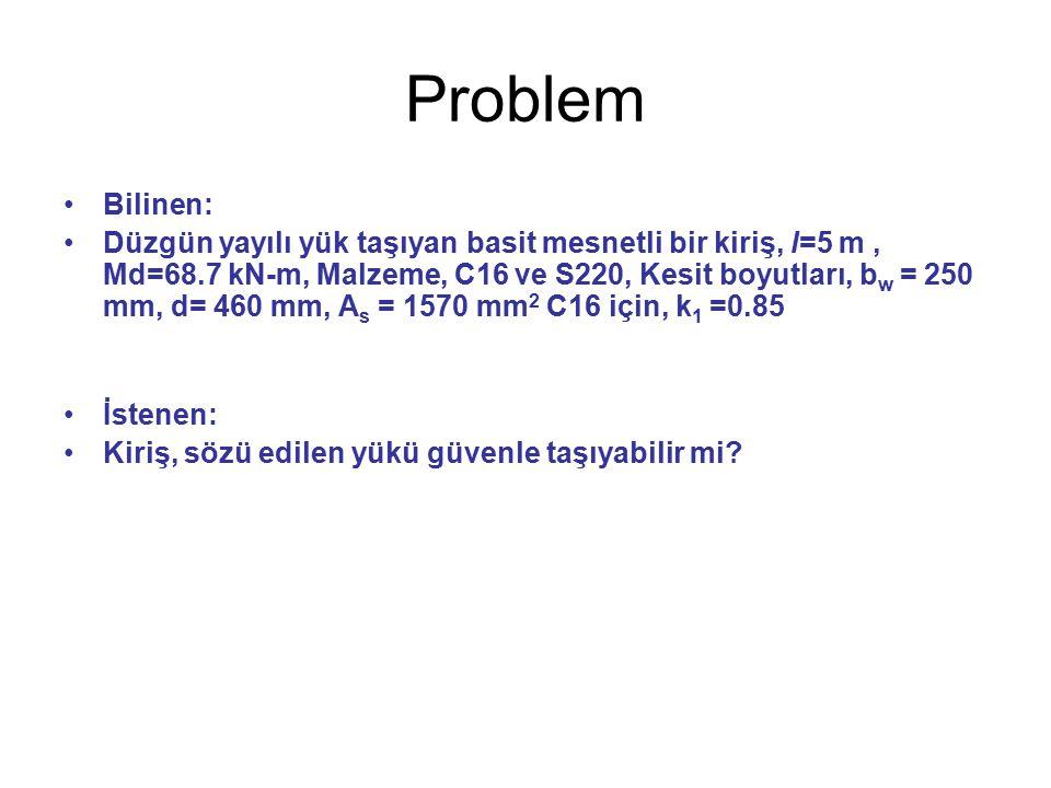 Problem Bilinen: