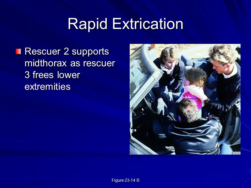 Rapid Extrication Rescuer 2 supports midthorax as rescuer 3 frees lower extremities. Figure 23-14 B.