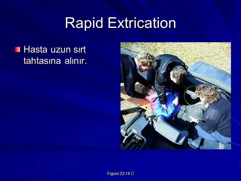 Rapid Extrication Hasta uzun sırt tahtasına alınır. Figure 23-14 C