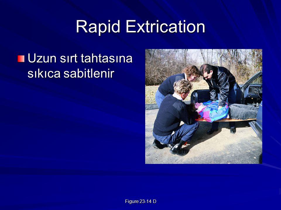 Rapid Extrication Uzun sırt tahtasına sıkıca sabitlenir Figure 23-14 D