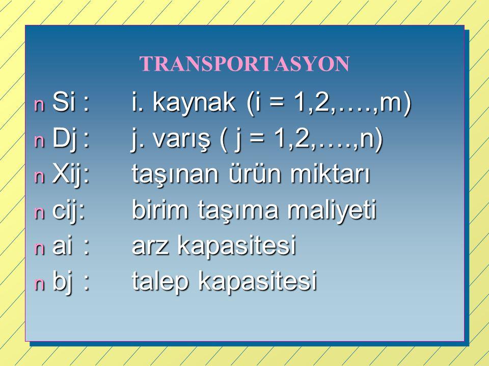 Xij : taşınan ürün miktarı cij: birim taşıma maliyeti