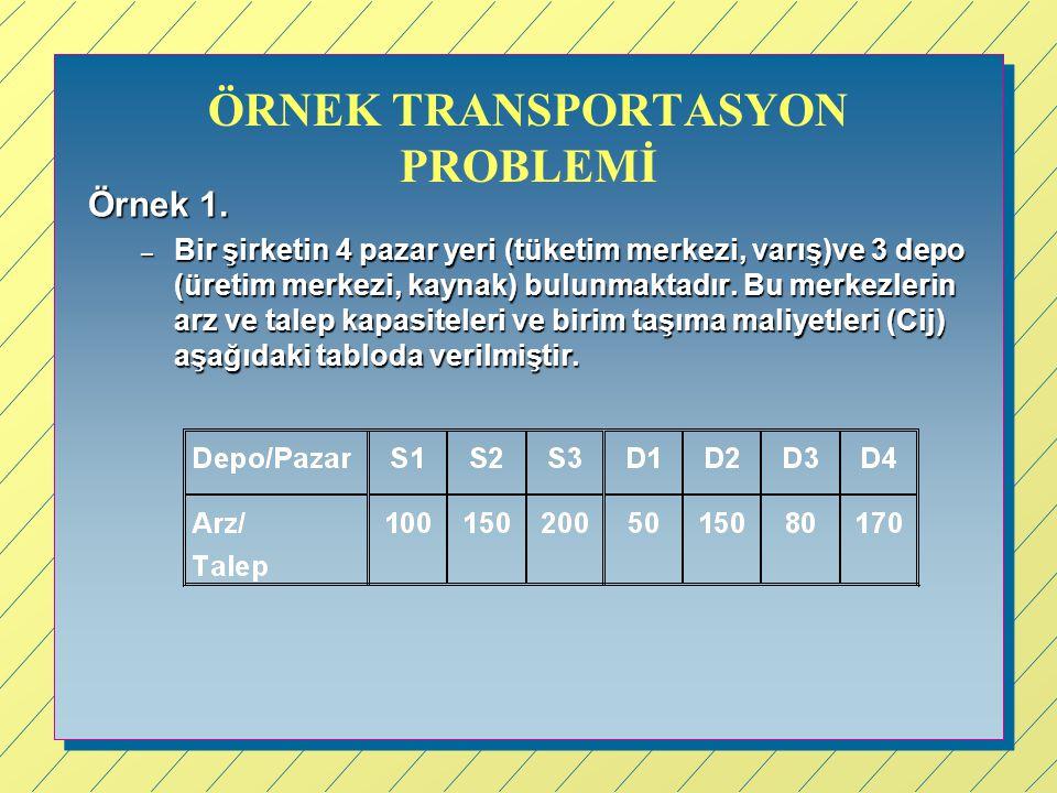 ÖRNEK TRANSPORTASYON PROBLEMİ