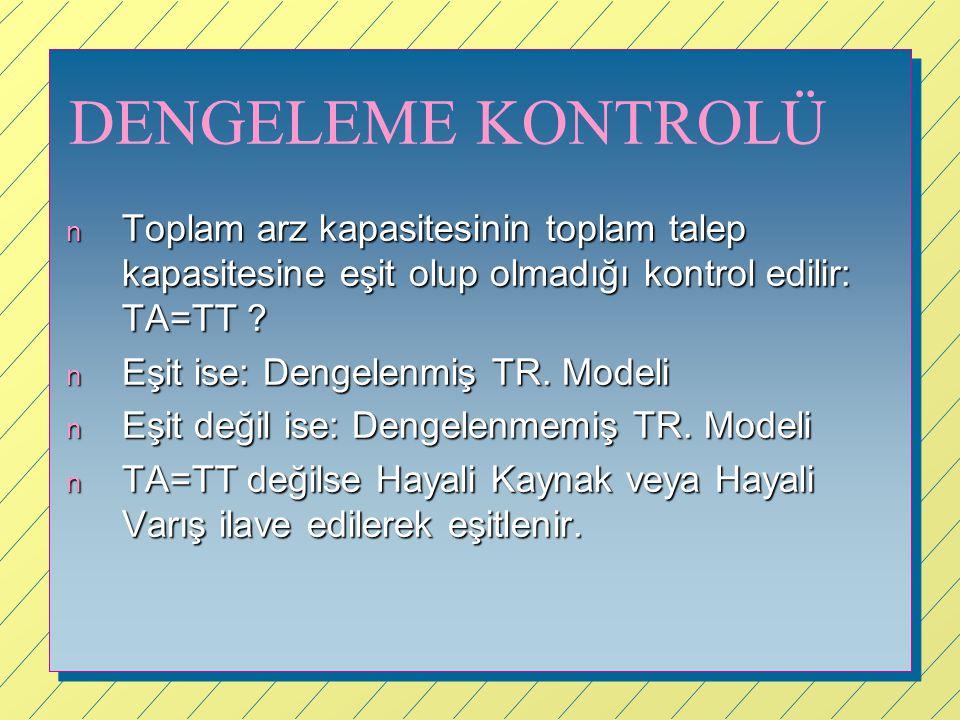 DENGELEME KONTROLÜ Toplam arz kapasitesinin toplam talep kapasitesine eşit olup olmadığı kontrol edilir: TA=TT