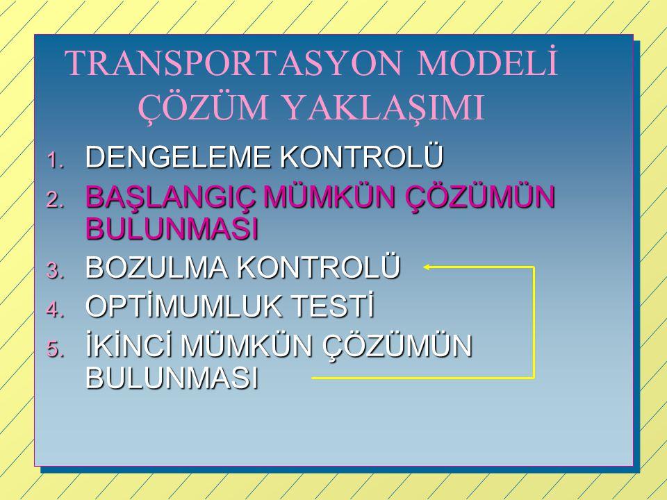 TRANSPORTASYON MODELİ ÇÖZÜM YAKLAŞIMI
