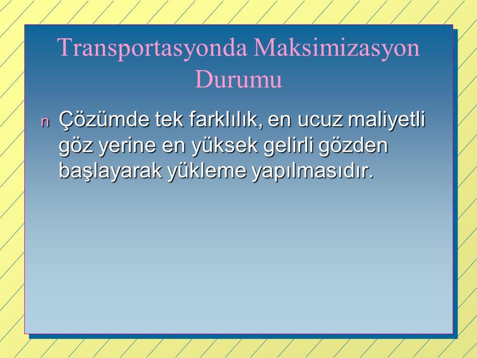Transportasyonda Maksimizasyon Durumu