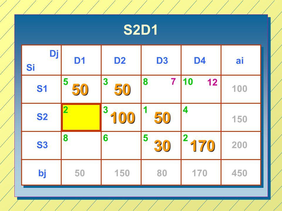 S2D1 Dj. D1. D2. D3. D4. ai. Si. 5. 3. 8. 7. 10. 12. 50. 50. S1. 100. 2. 3. 1. 4.