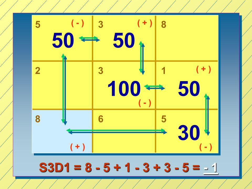 5 ( - ) 3. ( + ) 8. 50. 50. 2. 3. 1. ( + ) 100. 50. ( - ) 8. 6. 5. 30. ( + ) ( - )