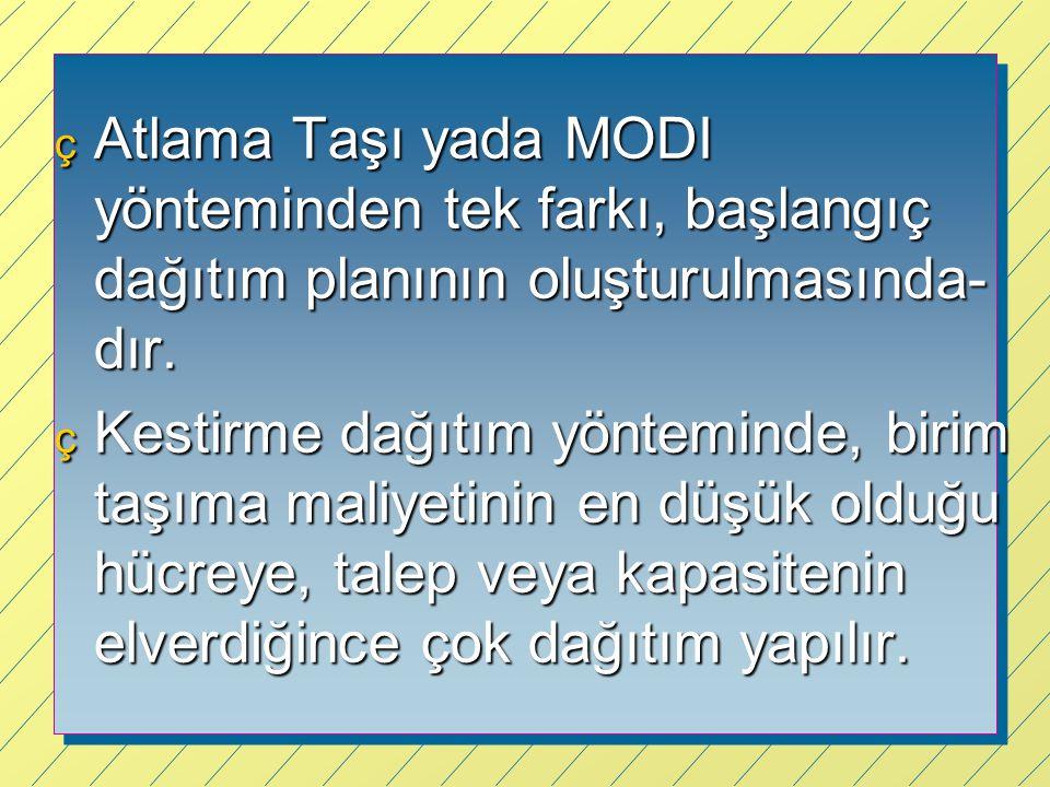Atlama Taşı yada MODI yönteminden tek farkı, başlangıç dağıtım planının oluşturulmasında- dır.