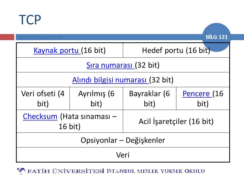 TCP Kaynak portu (16 bit) Hedef portu (16 bit) Sıra numarası (32 bit)