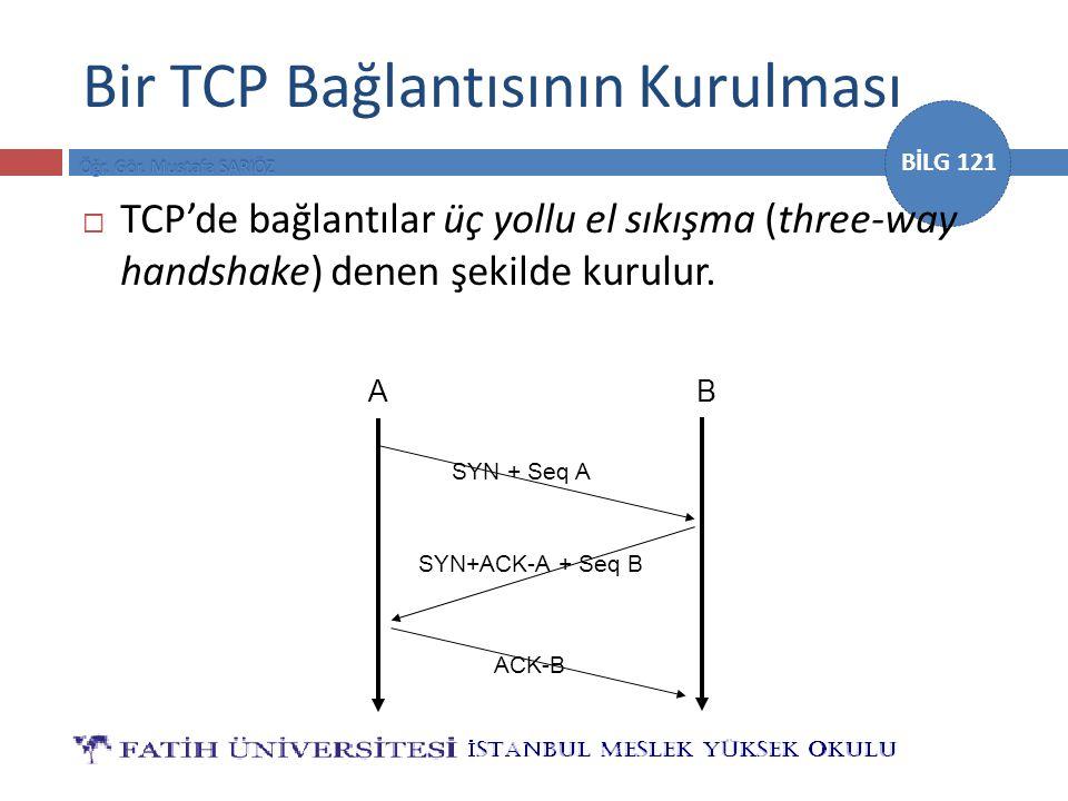 Bir TCP Bağlantısının Kurulması