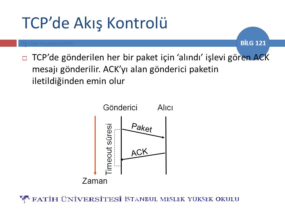 TCP'de Akış Kontrolü