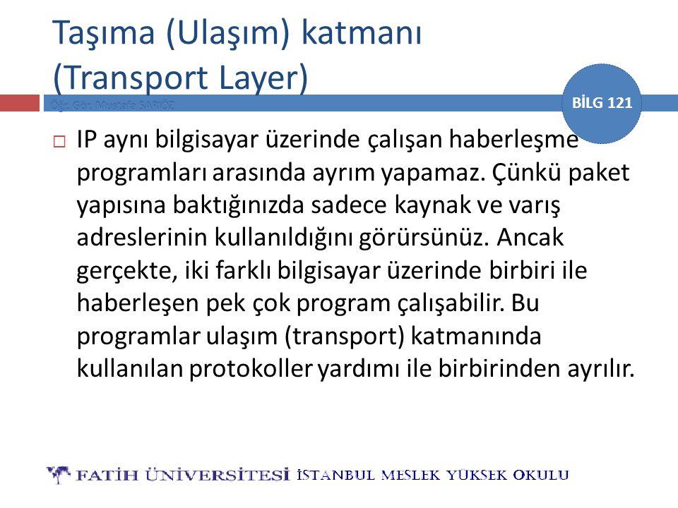Taşıma (Ulaşım) katmanı (Transport Layer)