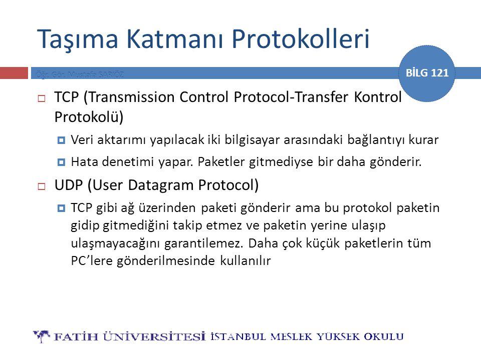 Taşıma Katmanı Protokolleri