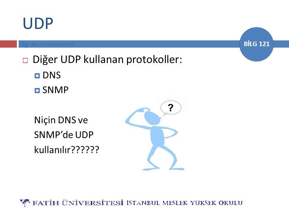 UDP Diğer UDP kullanan protokoller: DNS SNMP Niçin DNS ve SNMP'de UDP