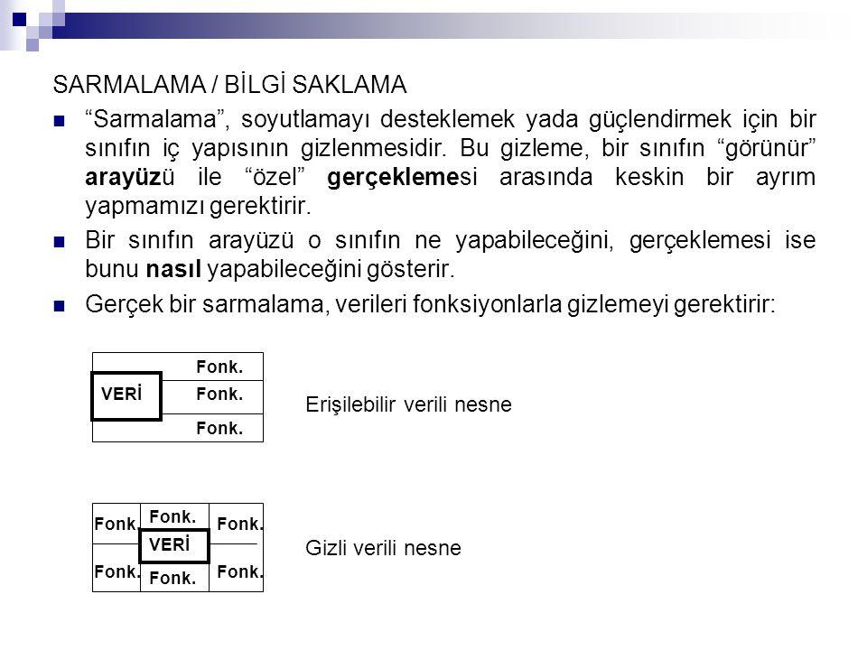 SARMALAMA / BİLGİ SAKLAMA