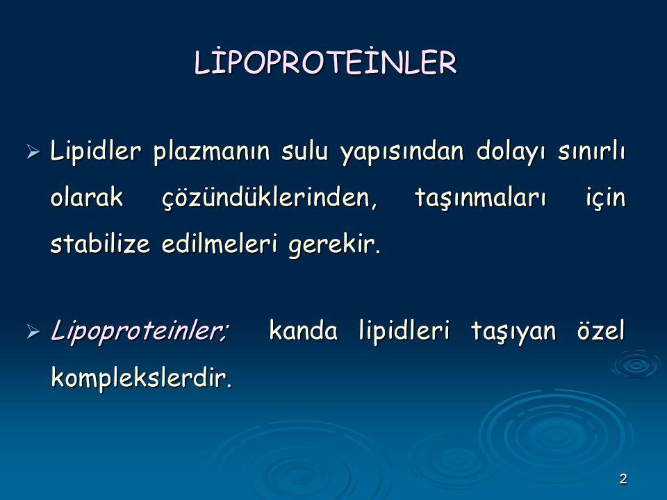 LİPOPROTEİNLER Lipidler plazmanın sulu yapısından dolayı sınırlı olarak çözündüklerinden, taşınmaları için stabilize edilmeleri gerekir.