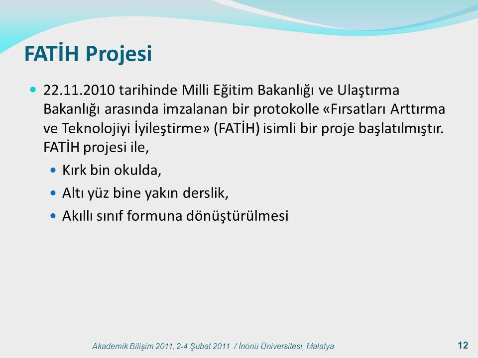 FATİH Projesi