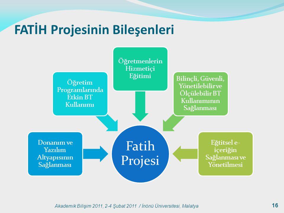 FATİH Projesinin Bileşenleri