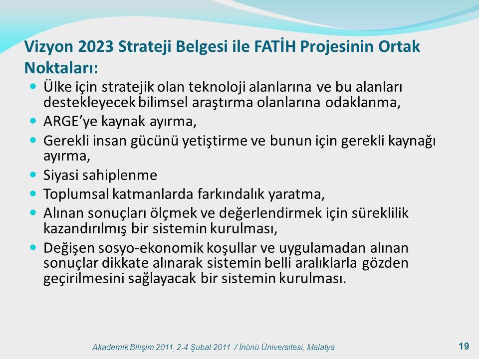 Vizyon 2023 Strateji Belgesi ile FATİH Projesinin Ortak Noktaları: