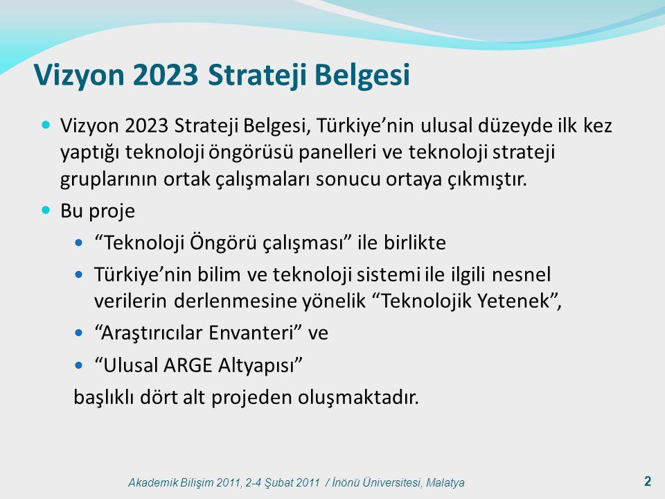 Vizyon 2023 Strateji Belgesi