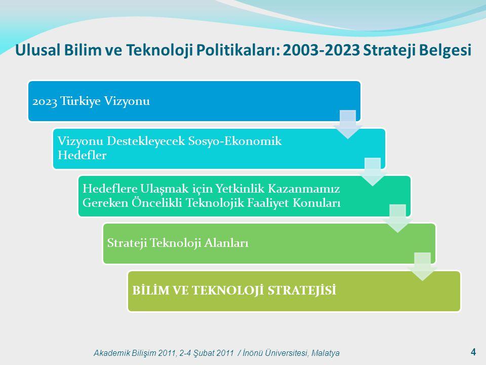 Ulusal Bilim ve Teknoloji Politikaları: 2003-2023 Strateji Belgesi
