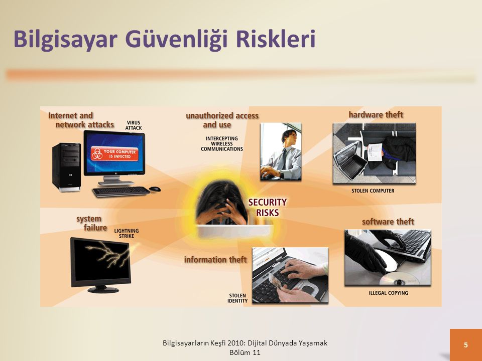 Bilgisayar Güvenliği Riskleri