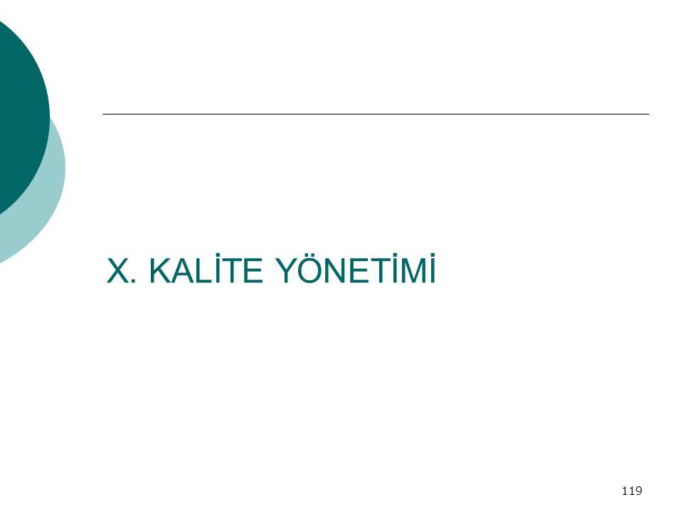 X. KALİTE YÖNETİMİ
