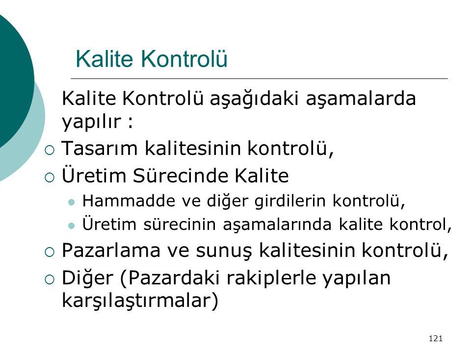 Kalite Kontrolü Kalite Kontrolü aşağıdaki aşamalarda yapılır :