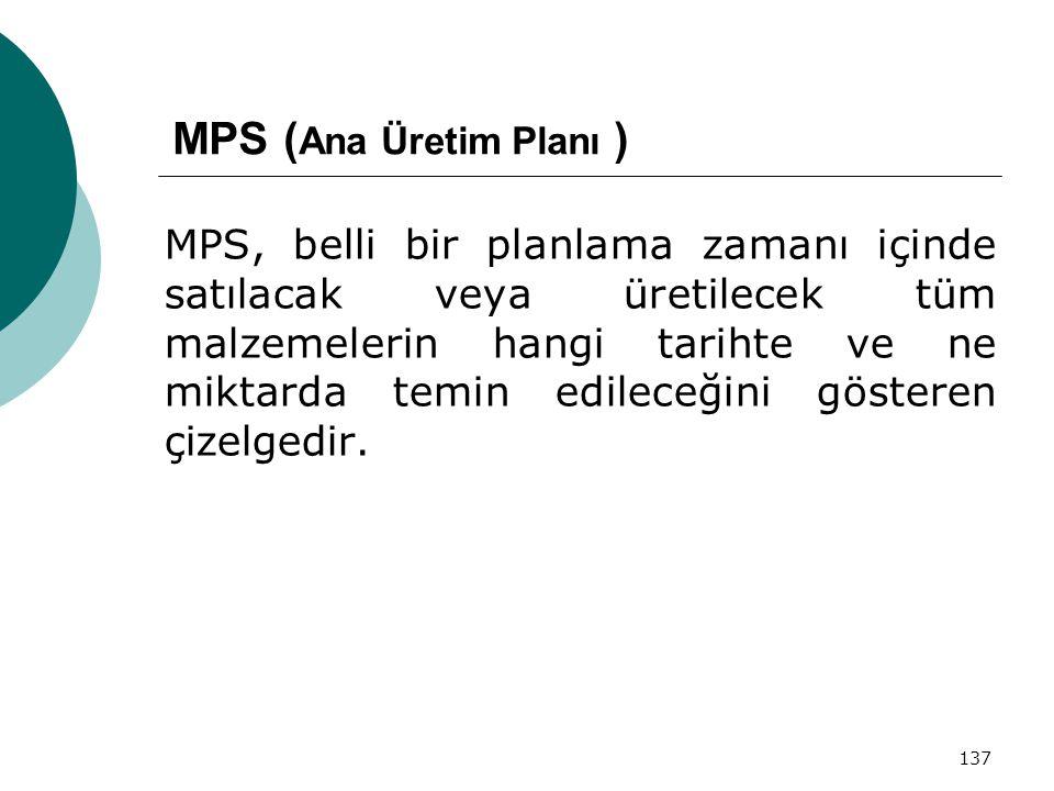 MPS (Ana Üretim Planı )