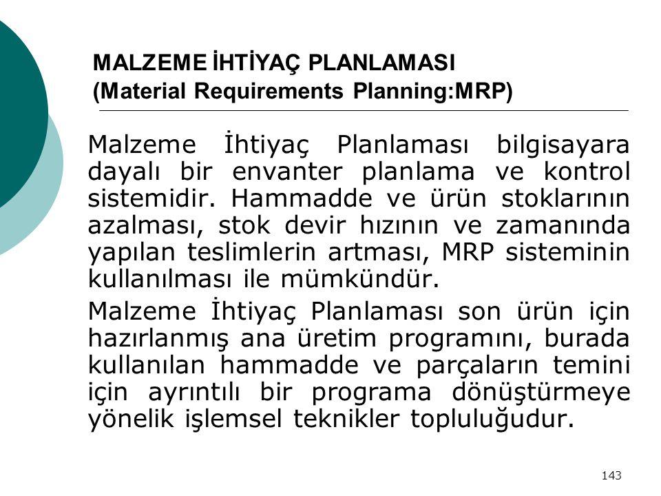 MALZEME İHTİYAÇ PLANLAMASI (Material Requirements Planning:MRP)