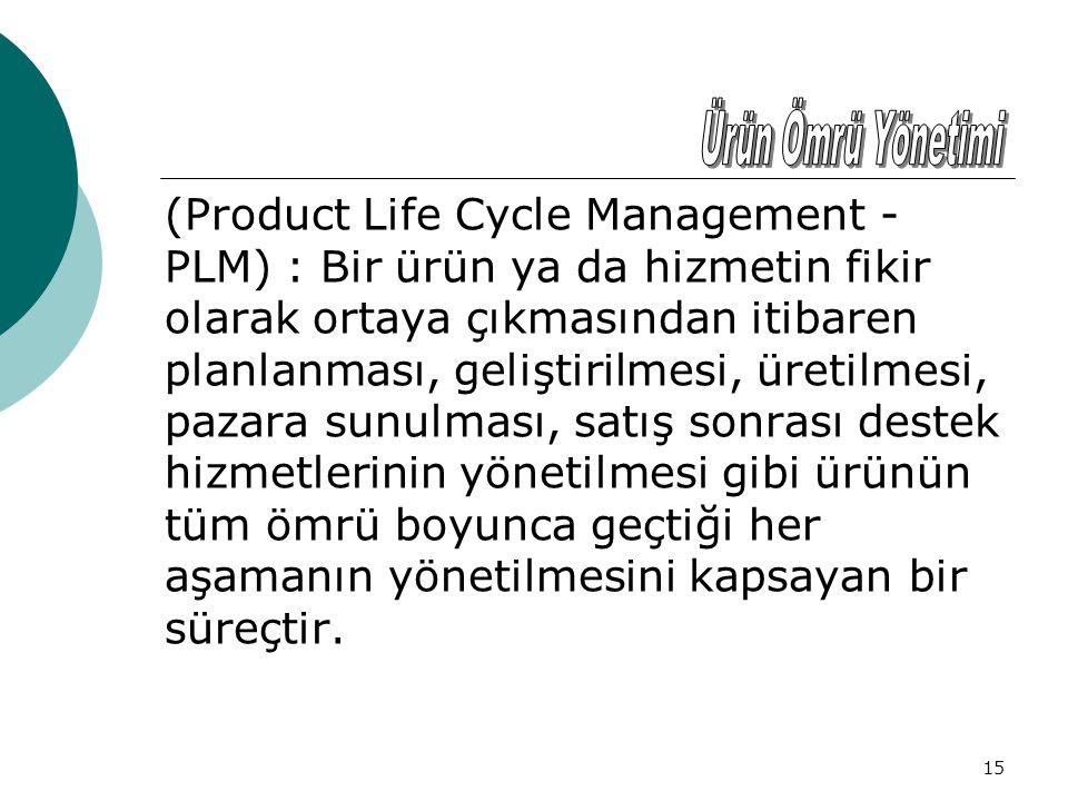 Ürün Ömrü Yönetimi