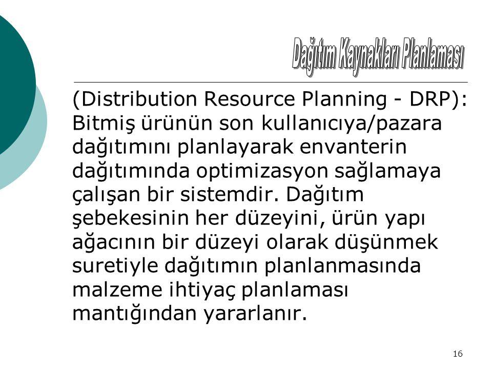 Dağıtım Kaynakları Planlaması